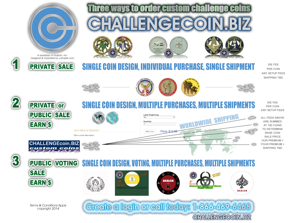 Custom Challenge Coins - Order Instructions - 3 Ways to Purchase